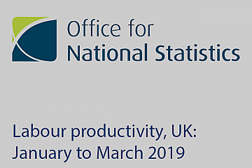 Labour productivity, UK: January to March 2019