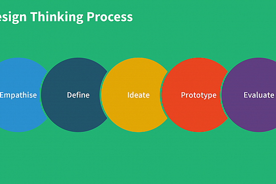 Design thinking for online meetings and events